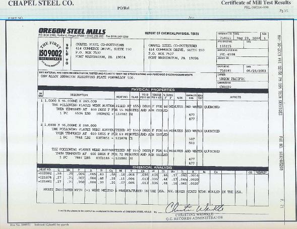 ar400 steel certificate